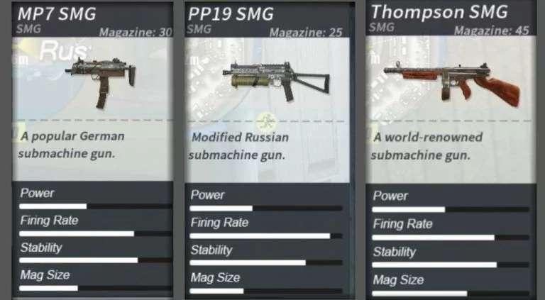 Rules of Survival: характеристика зброї, предмети, спорядження, поради